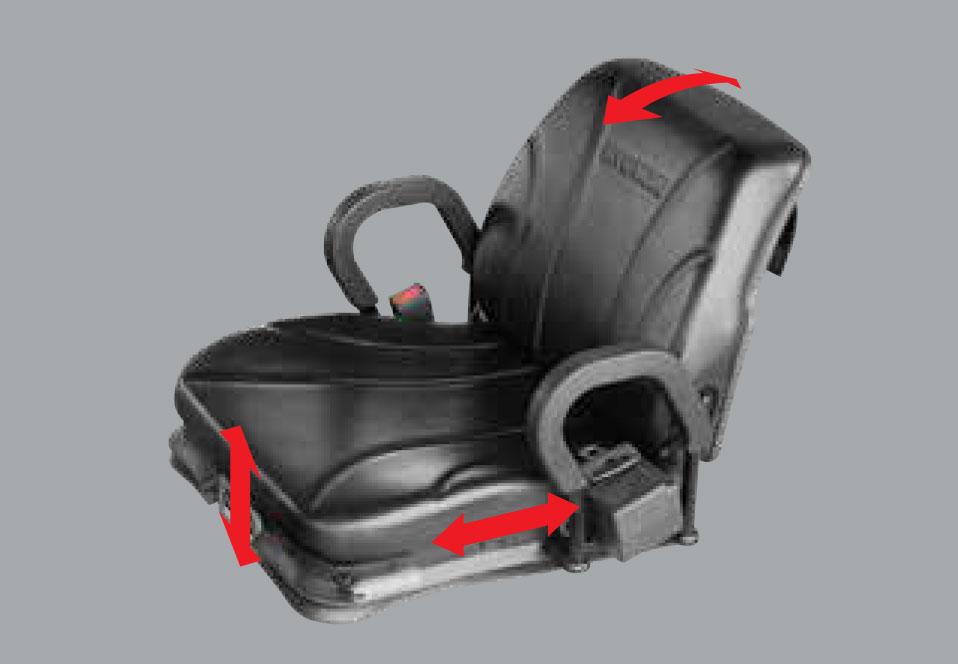 Easily adjustable suspension seat