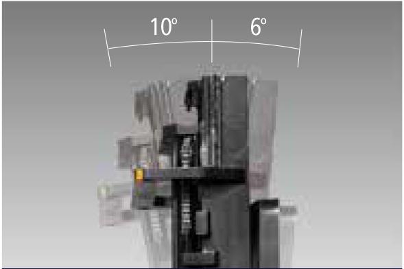 Increased mast tilting angle